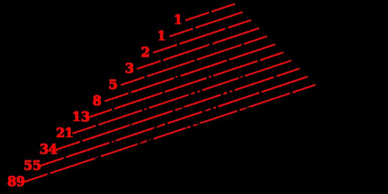 Strategia di Fibonacci voetbalwedden